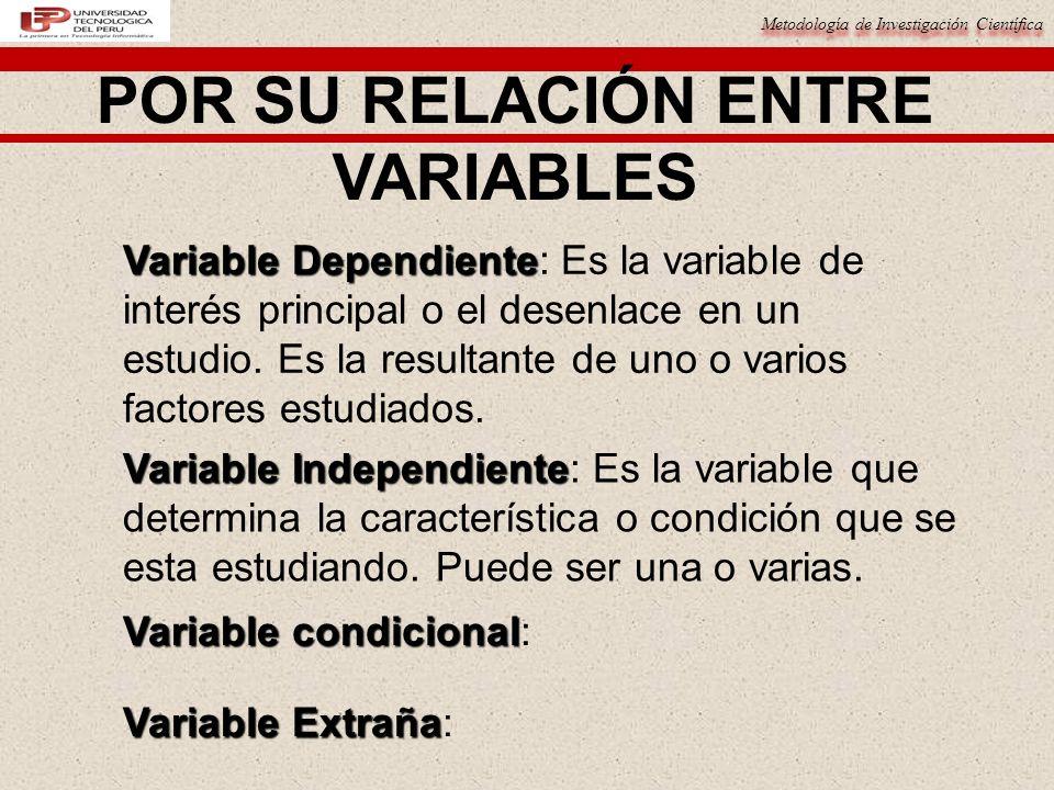 Metodología de Investigación Científica POR SU RELACIÓN ENTRE VARIABLES Variable Dependiente Variable Dependiente: Es la variable de interés principal