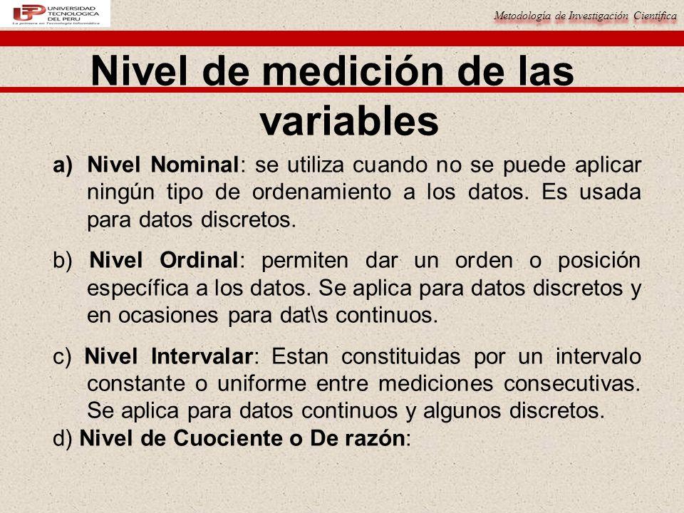 Metodología de Investigación Científica a)Nivel Nominal: se utiliza cuando no se puede aplicar ningún tipo de ordenamiento a los datos. Es usada para