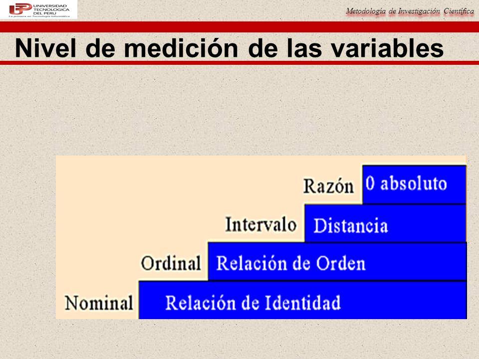 Metodología de Investigación Científica Nivel de medición de las variables