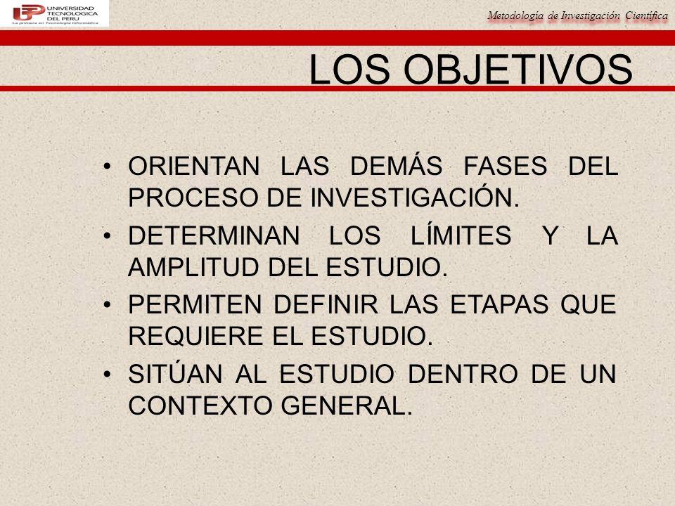 Metodología de Investigación Científica LOS OBJETIVOS ORIENTAN LAS DEMÁS FASES DEL PROCESO DE INVESTIGACIÓN.