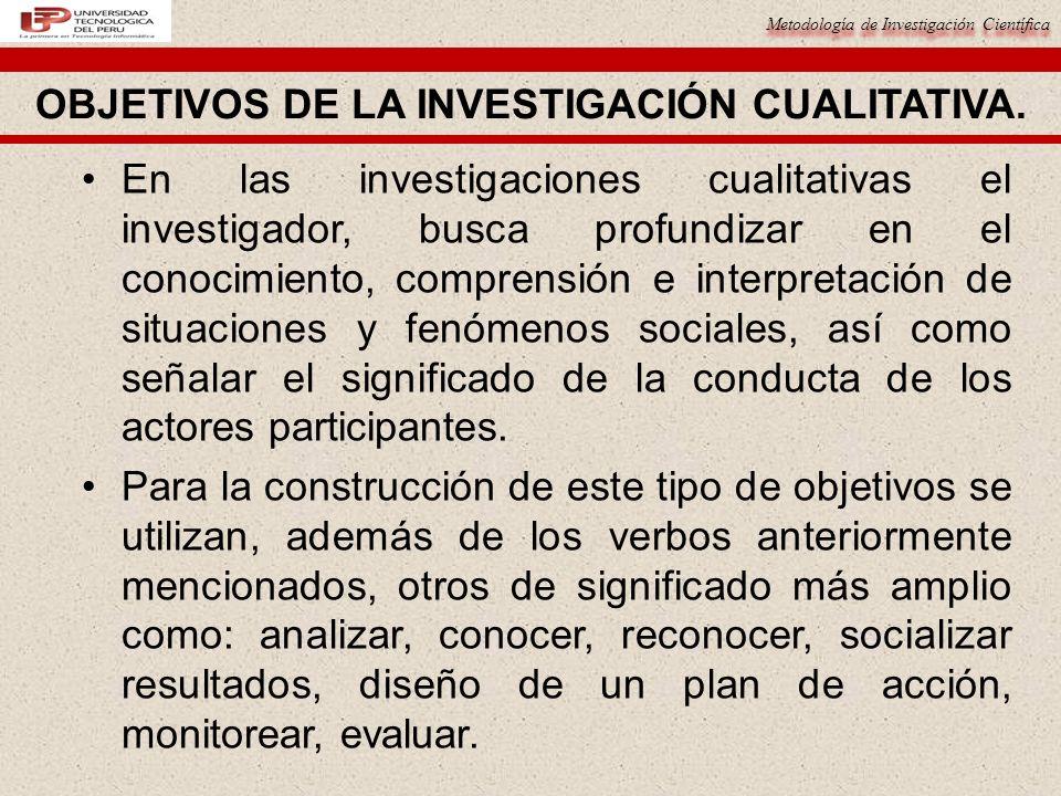 Metodología de Investigación Científica OBJETIVOS DE LA INVESTIGACIÓN CUALITATIVA.