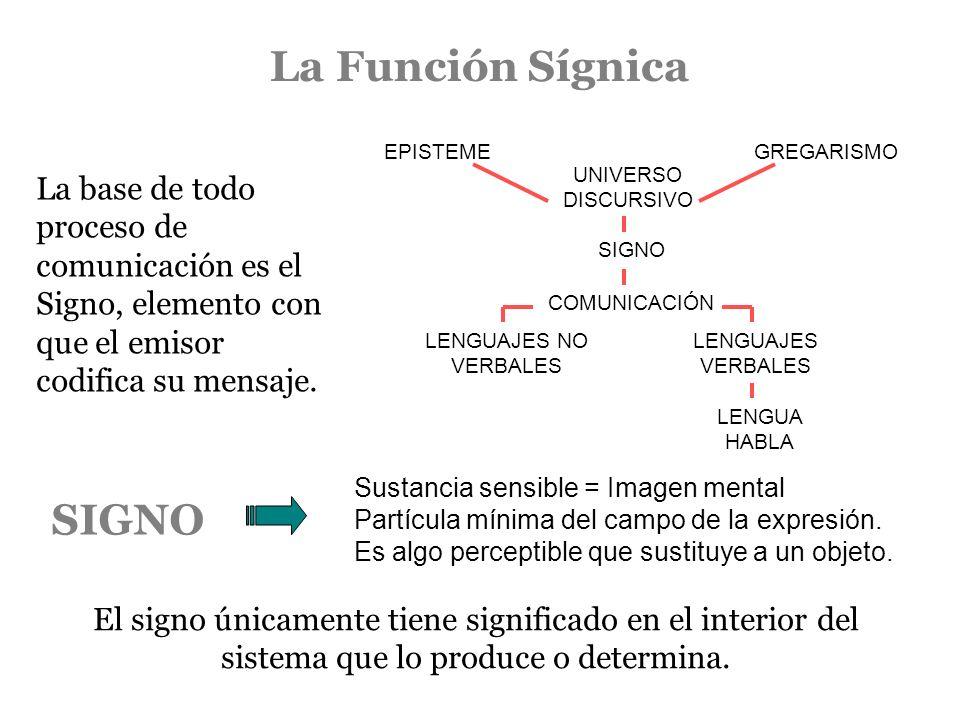 La Función Sígnica La base de todo proceso de comunicación es el Signo, elemento con que el emisor codifica su mensaje. El signo únicamente tiene sign