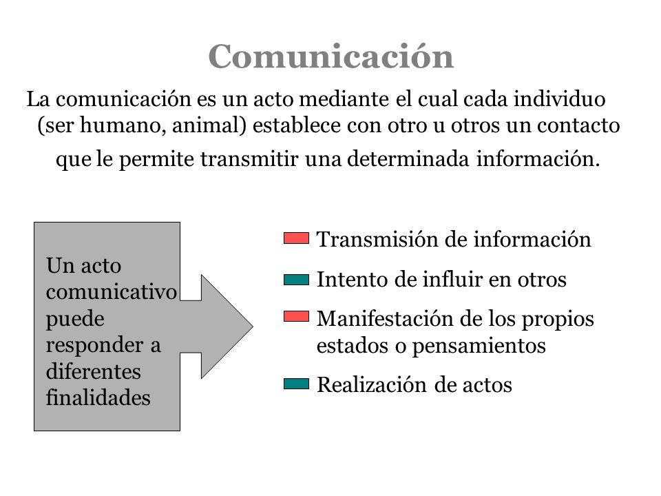 Comunicación La comunicación es un acto mediante el cual cada individuo (ser humano, animal) establece con otro u otros un contacto que le permite tra