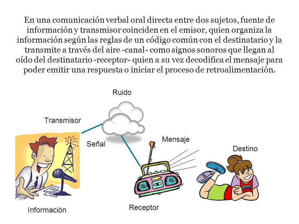 Información Transmisor Señal Ruido Receptor Mensaje Destino En una comunicación verbal oral directa entre dos sujetos, fuente de información y transmi