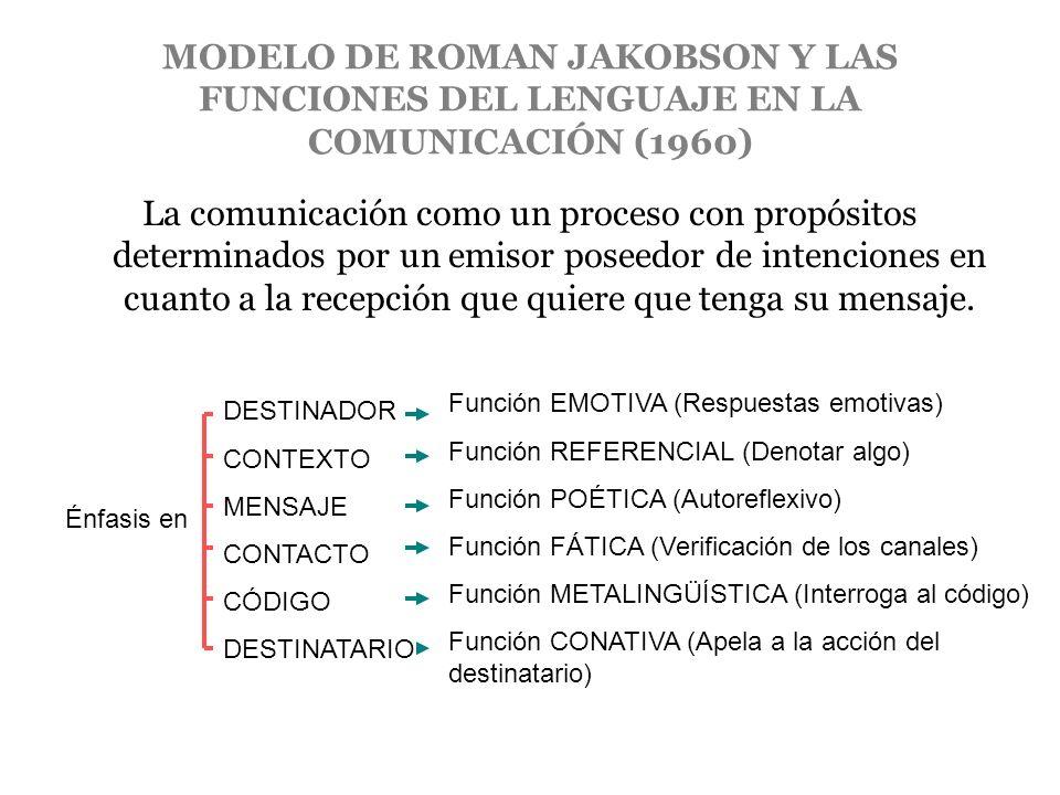 MODELO DE ROMAN JAKOBSON Y LAS FUNCIONES DEL LENGUAJE EN LA COMUNICACIÓN (1960) La comunicación como un proceso con propósitos determinados por un emi