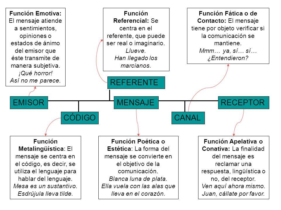 LA FUNCIÓN POÉTICA O ESTÉTICA EN EL DISCURSO ARTÍSTICO FUNCIÓN POÉTICA O ESTÉTICA Relación del mensaje consigo mismo.