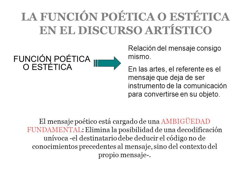 LA FUNCIÓN POÉTICA O ESTÉTICA EN EL DISCURSO ARTÍSTICO FUNCIÓN POÉTICA O ESTÉTICA Relación del mensaje consigo mismo. En las artes, el referente es el