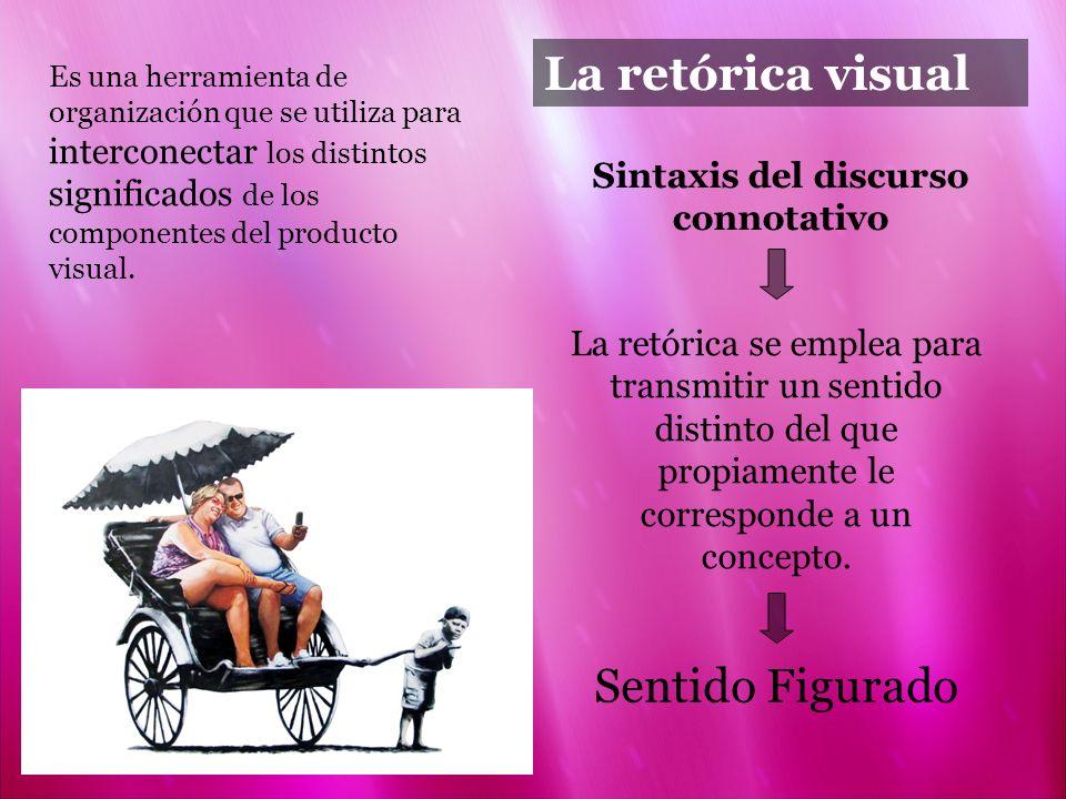 La retórica visual Es una herramienta de organización que se utiliza para interconectar los distintos significados de los componentes del producto vis