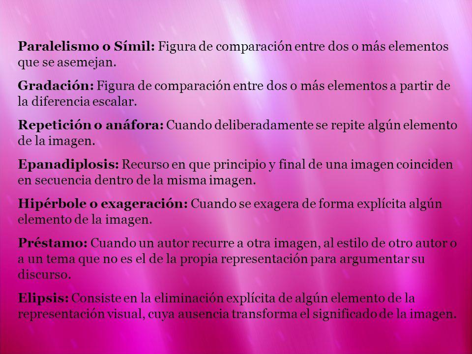 Paralelismo o Símil: Figura de comparación entre dos o más elementos que se asemejan. Gradación: Figura de comparación entre dos o más elementos a par