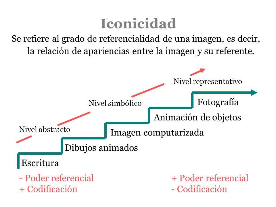 Iconicidad Se refiere al grado de referencialidad de una imagen, es decir, la relación de apariencias entre la imagen y su referente. Escritura Dibujo