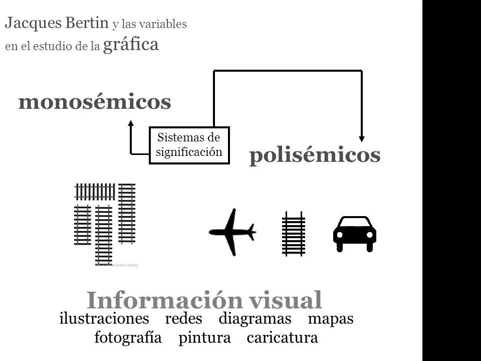 Jacques Bertin y las variables en el estudio de la gráfica monosémicos polisémicos Sistemas de significación ilustraciones redes diagramas mapas fotog