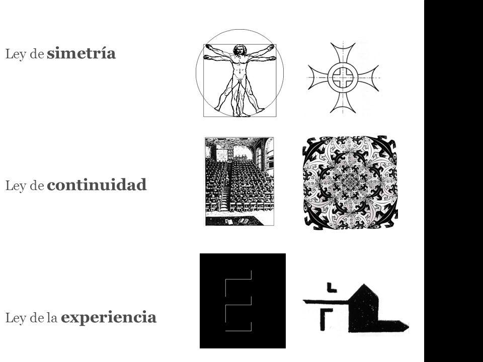 Ley de simetría Ley de continuidad Ley de la experiencia