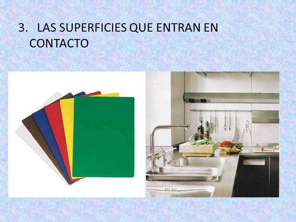 3. LAS SUPERFICIES QUE ENTRAN EN CONTACTO