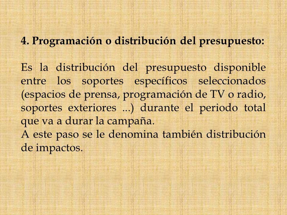 4. Programación o distribución del presupuesto: Es la distribución del presupuesto disponible entre los soportes específicos seleccionados (espacios d