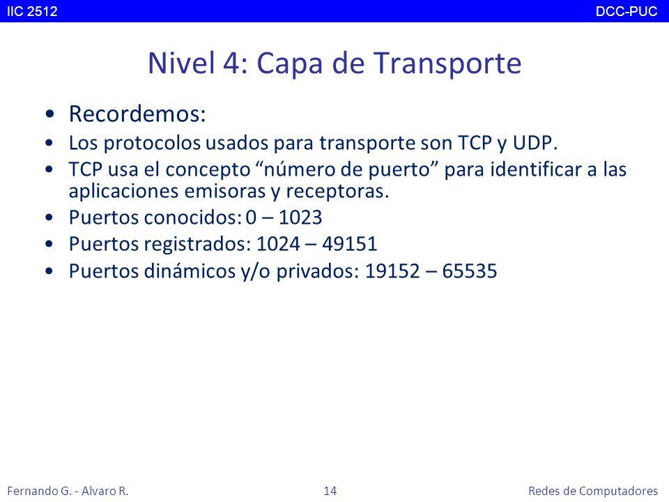 Nivel 4: Capa de Transporte Recordemos: Los protocolos usados para transporte son TCP y UDP. TCP usa el concepto número de puerto para identificar a l