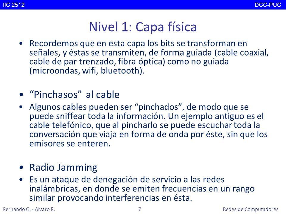 Nivel 1: Capa física Recordemos que en esta capa los bits se transforman en señales, y éstas se transmiten, de forma guiada (cable coaxial, cable de p