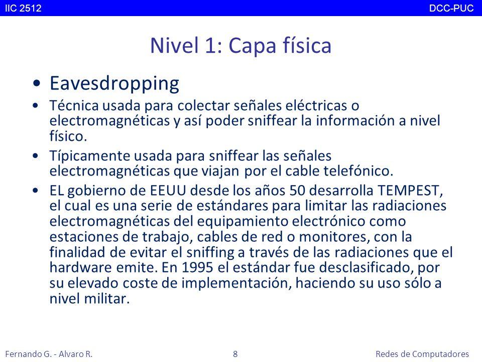 Nivel 1: Capa física Eavesdropping Técnica usada para colectar señales eléctricas o electromagnéticas y así poder sniffear la información a nivel físi