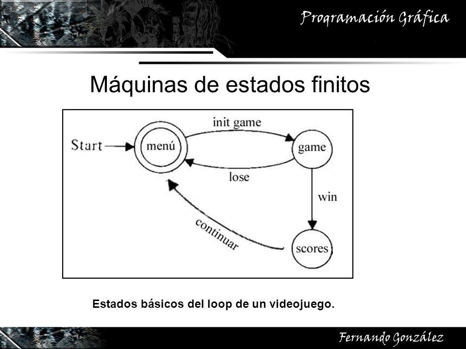 Máquinas de estados finitos Estados básicos del loop de un videojuego.