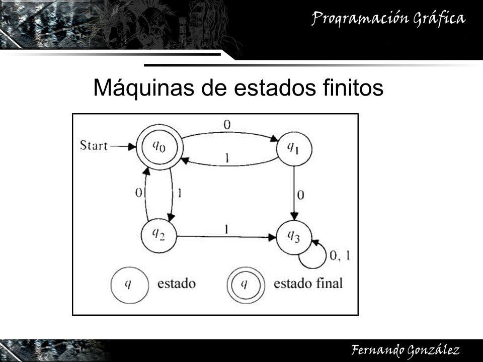 Máquinas de estados finitos