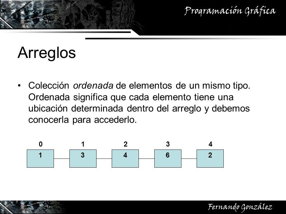 Arreglos Colección ordenada de elementos de un mismo tipo. Ordenada significa que cada elemento tiene una ubicación determinada dentro del arreglo y d