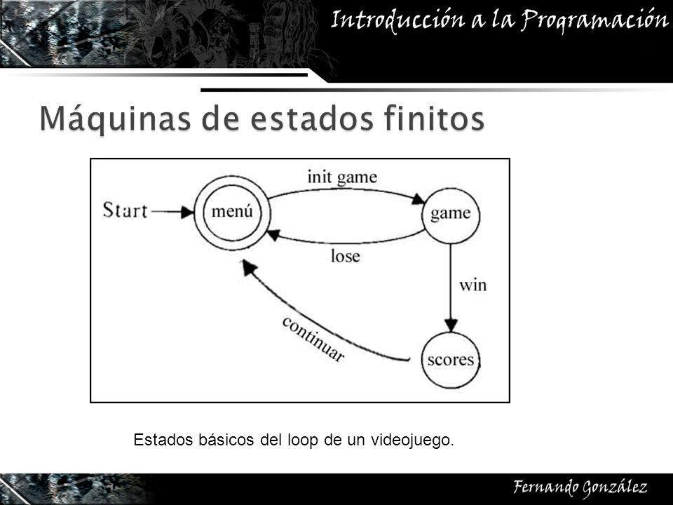 Estados básicos del loop de un videojuego.