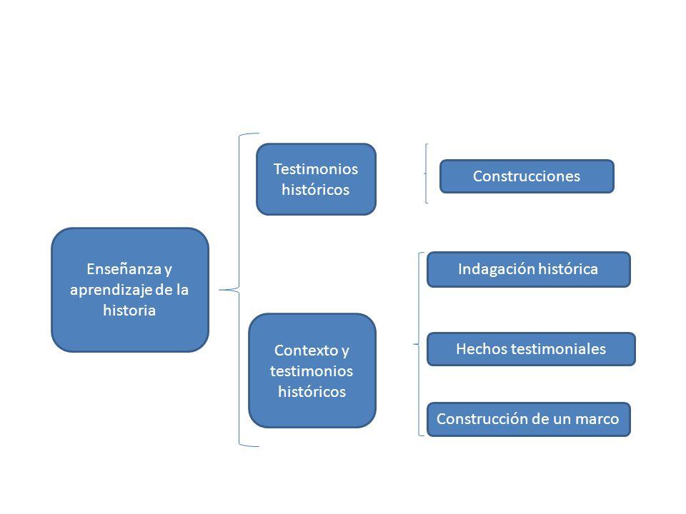 Enseñanza y aprendizaje de la historia Testimonios históricos Contexto y testimonios históricos Construcciones Indagación histórica Hechos testimonial