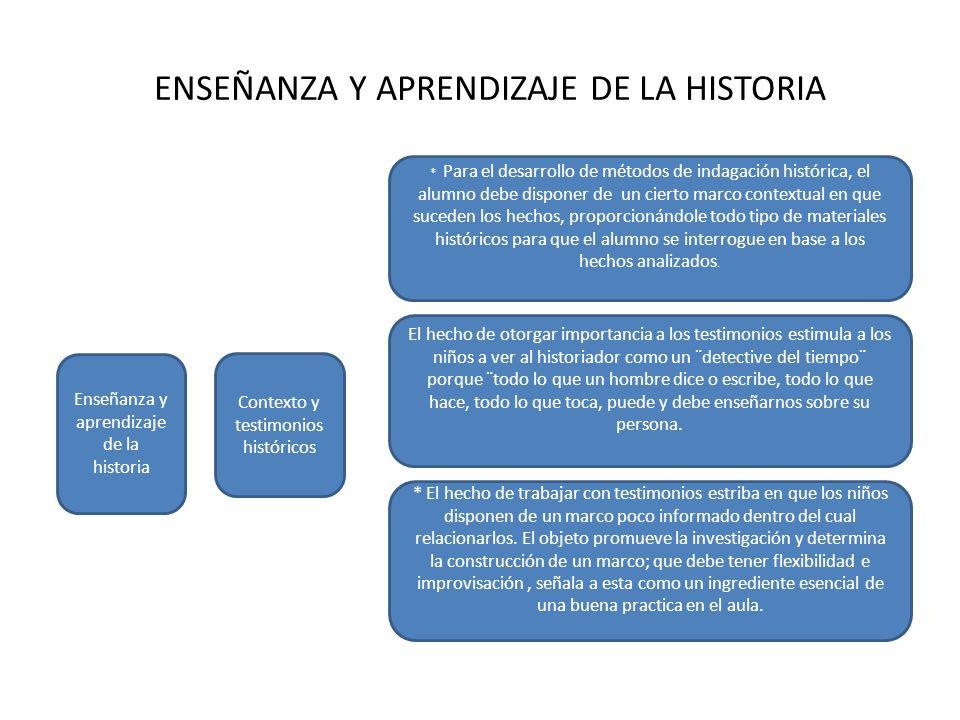 ENSEÑANZA Y APRENDIZAJE DE LA HISTORIA Enseñanza y aprendizaje de la historia Contexto y testimonios históricos * Para el desarrollo de métodos de ind