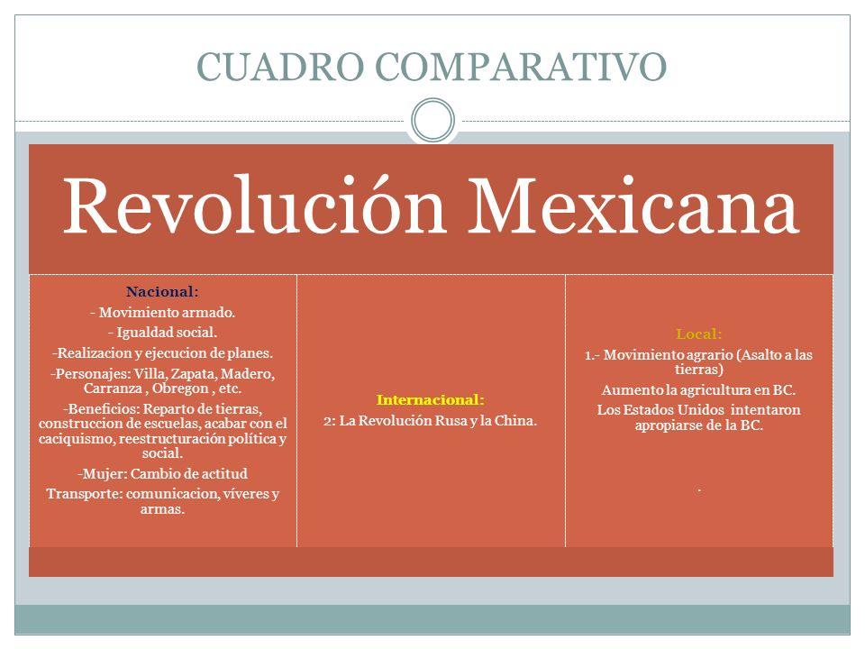 CUADRO COMPARATIVO Revolución Mexicana Nacional: - Movimiento armado. - Igualdad social. -Realizacion y ejecucion de planes. -Personajes: Villa, Zapat