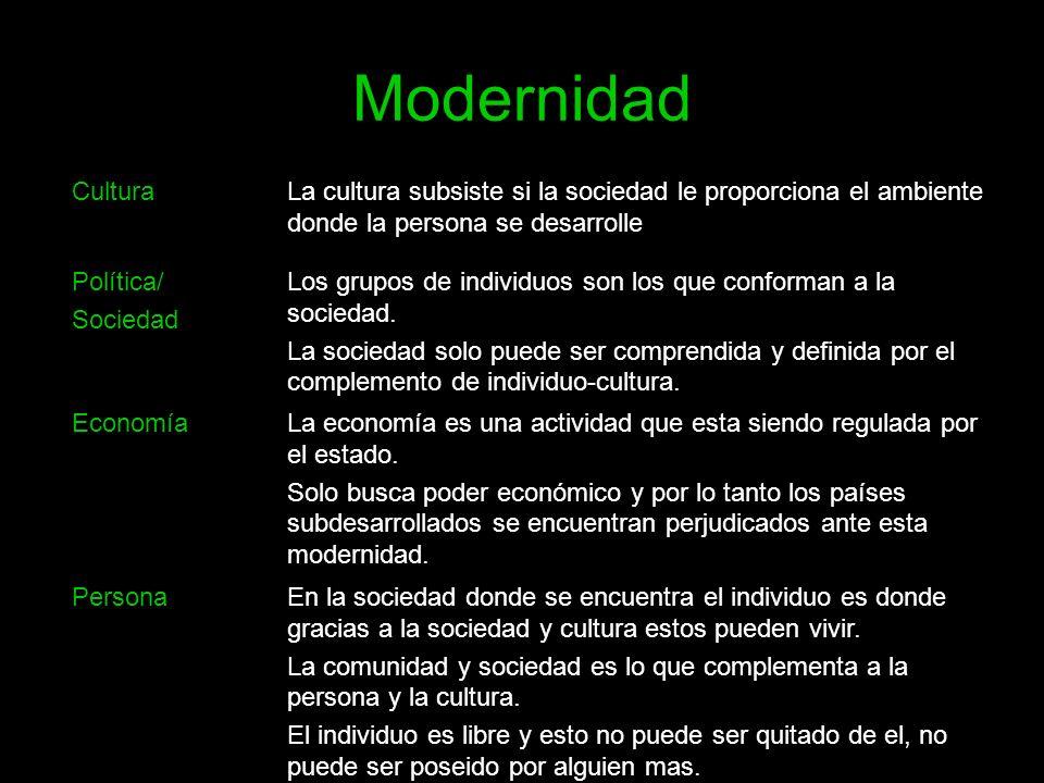 Modernidad CulturaLa cultura subsiste si la sociedad le proporciona el ambiente donde la persona se desarrolle Política/ Sociedad Los grupos de indivi
