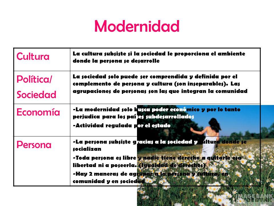 Modernidad Cultura La cultura subsiste si la sociedad le proporciona el ambiente donde la persona se desarrolle Política/ Sociedad La sociedad solo pu