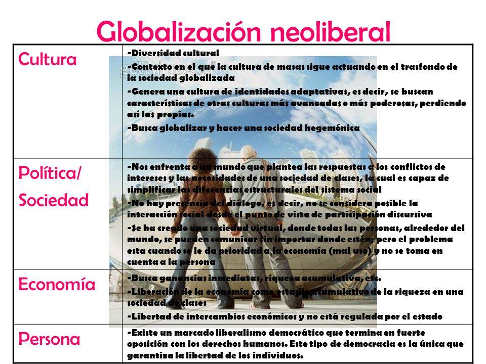 Globalización neoliberal Cultura -Diversidad cultural -Contexto en el que la cultura de masas sigue actuando en el trasfondo de la sociedad globalizad