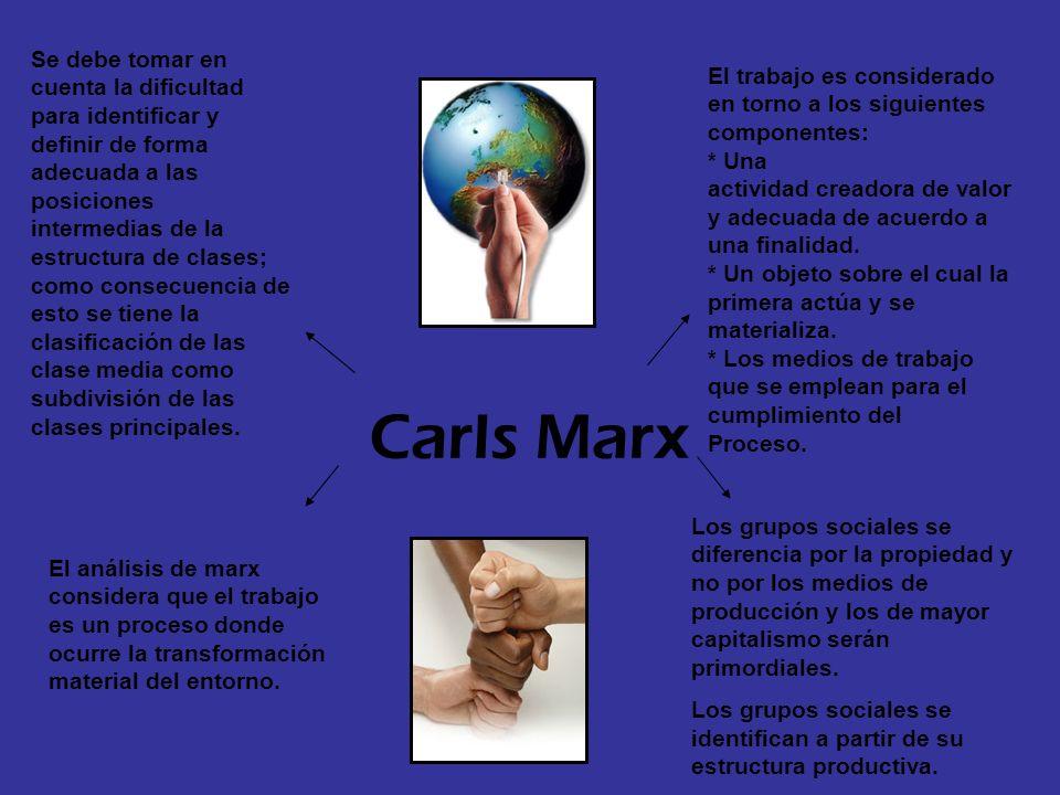 Carls Marx El trabajo es considerado en torno a los siguientes componentes: * Una actividad creadora de valor y adecuada de acuerdo a una finalidad. *