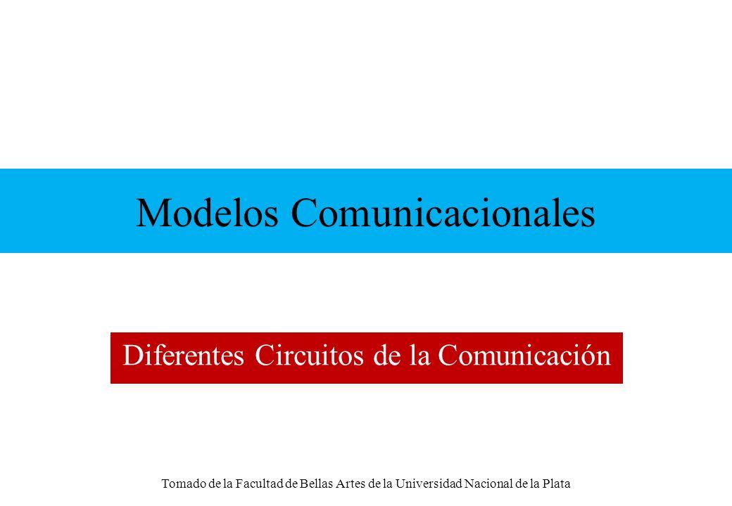 Modelos Comunicacionales Diferentes Circuitos de la Comunicación Tomado de la Facultad de Bellas Artes de la Universidad Nacional de la Plata