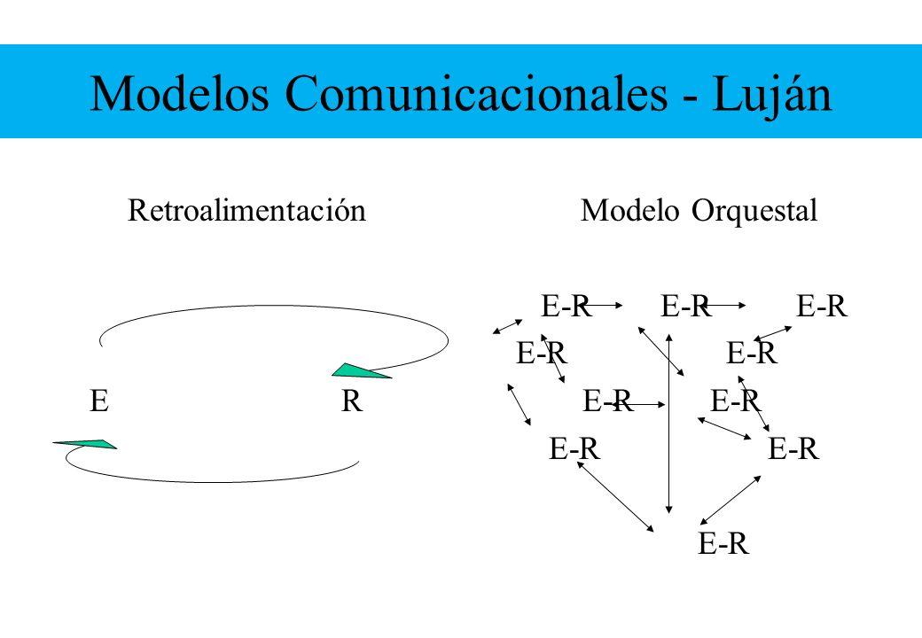 Retroalimentación E R Modelo Orquestal E-R E-R E-R E-R E-R E-R E-R Modelos Comunicacionales - Luján