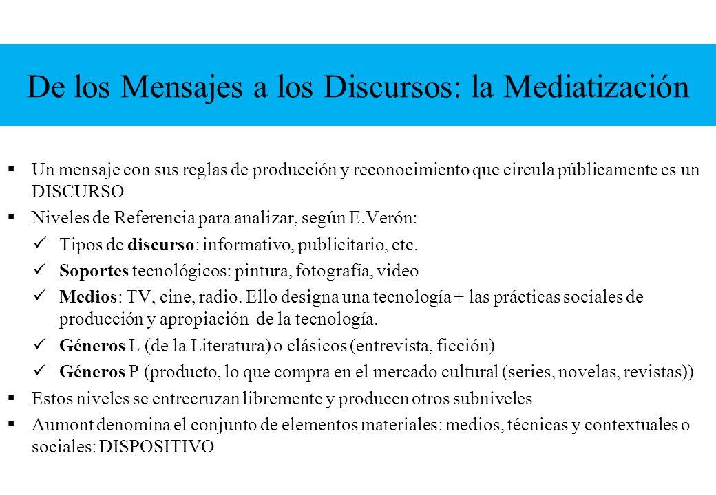 De los Mensajes a los Discursos: la Mediatización Un mensaje con sus reglas de producción y reconocimiento que circula públicamente es un DISCURSO Niv