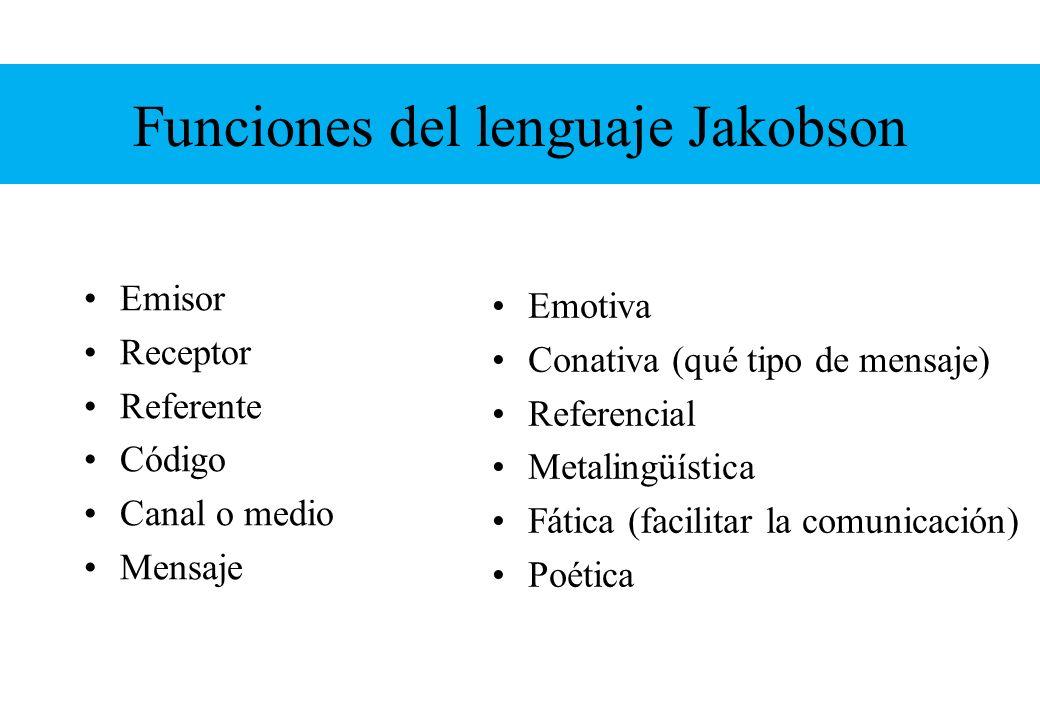 Funciones del lenguaje Jakobson Emisor Receptor Referente Código Canal o medio Mensaje Emotiva Conativa (qué tipo de mensaje) Referencial Metalingüíst