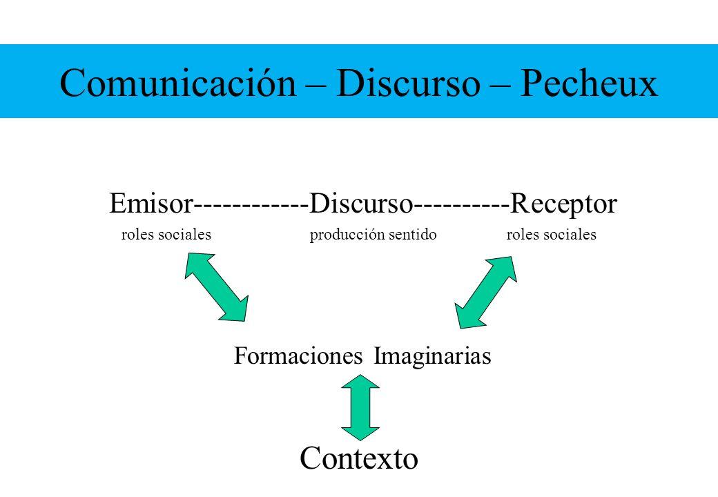 Comunicación – Discurso – Pecheux Emisor------------Discurso----------Receptor roles sociales producción sentido roles sociales Formaciones Imaginaria
