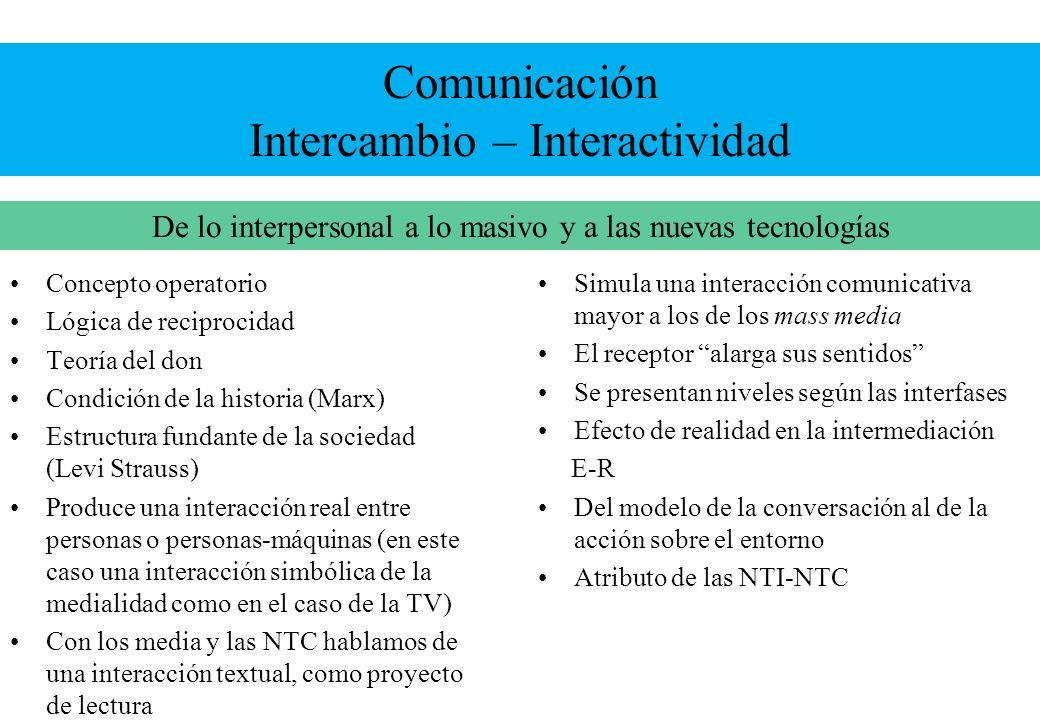 Comunicación Intercambio – Interactividad Concepto operatorio Lógica de reciprocidad Teoría del don Condición de la historia (Marx) Estructura fundant