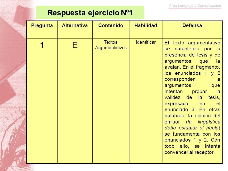 Respuesta ejercicio Nº1 PreguntaAlternativaContenidoHabilidadDefensa 1E Textos Argumentativos Identificar El texto argumentativo se caracteriza por la