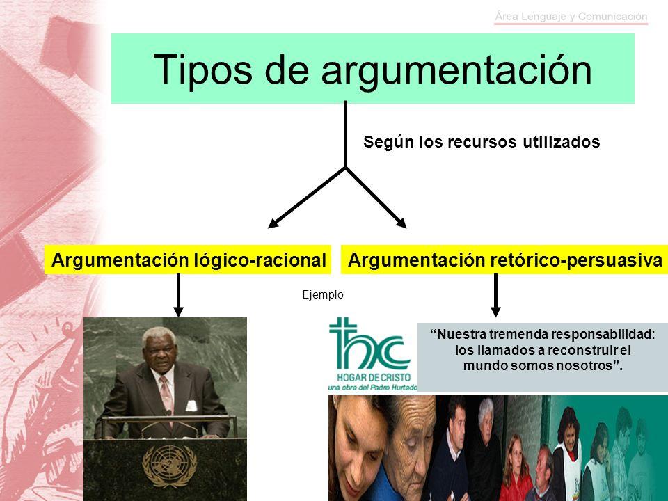 Tipos de argumentación Según los recursos utilizados Ejemplo Argumentación lógico-racionalArgumentación retórico-persuasiva Nuestra tremenda responsab
