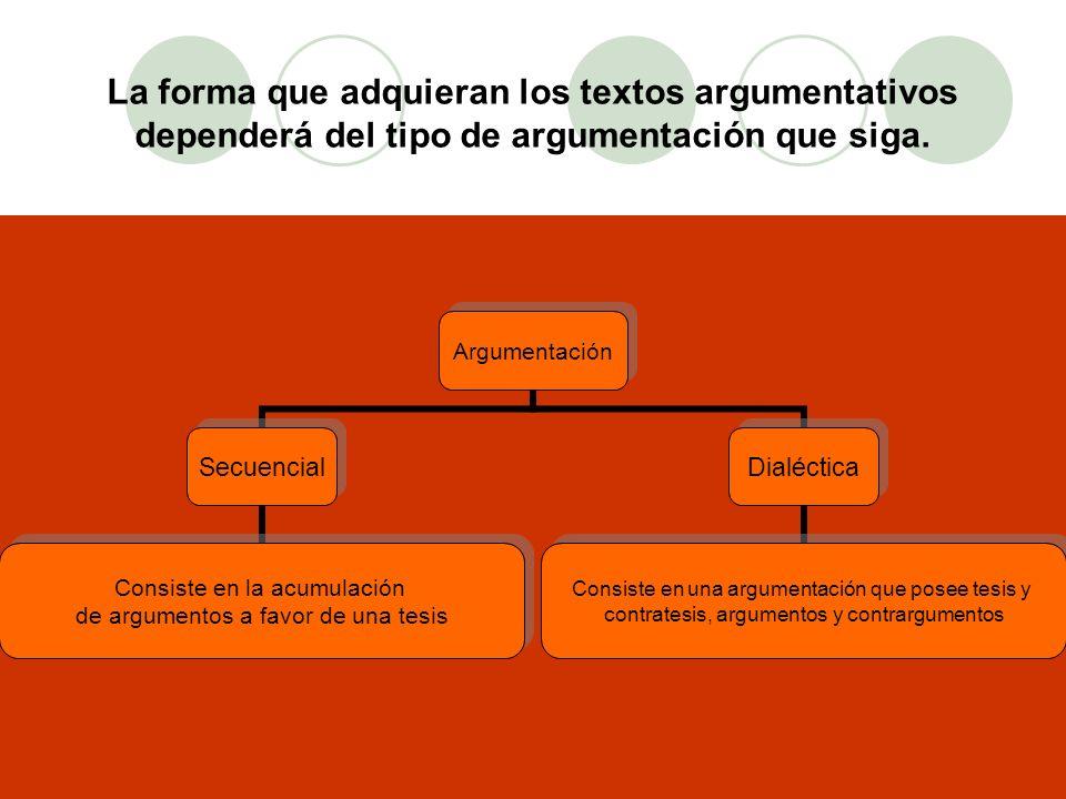 La forma que adquieran los textos argumentativos dependerá del tipo de argumentación que siga. Argumentación Secuencial Consiste en la acumulación de