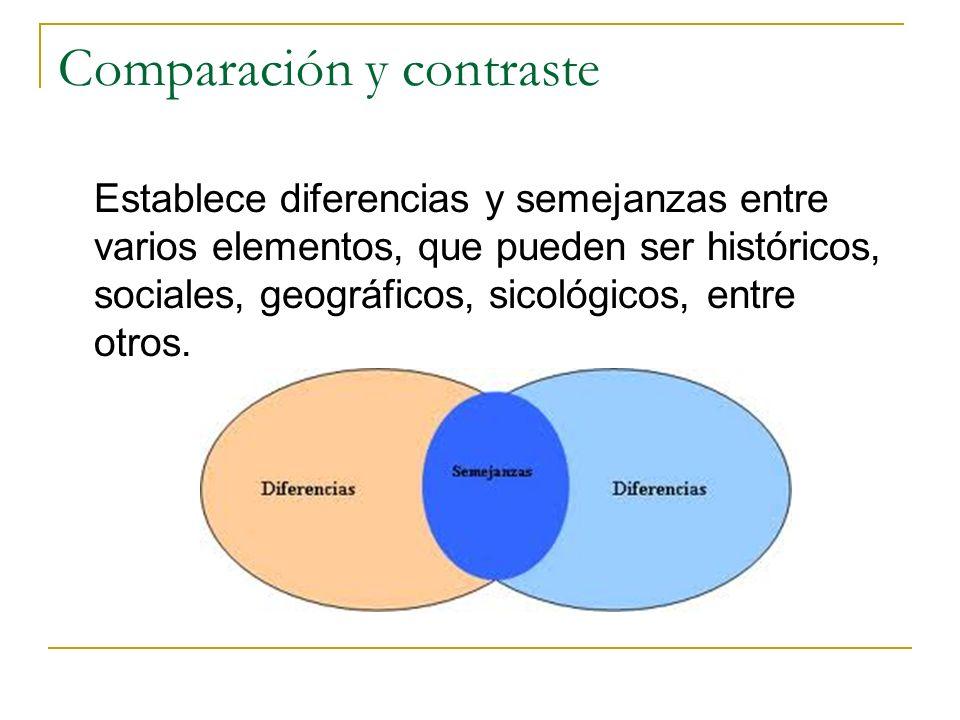 Comparación y contraste Establece diferencias y semejanzas entre varios elementos, que pueden ser históricos, sociales, geográficos, sicológicos, entr