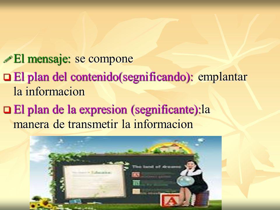 El mensaje: se compone El mensaje: se compone El plan del contenido(segnificando): emplantar la informacion El plan del contenido(segnificando): empla
