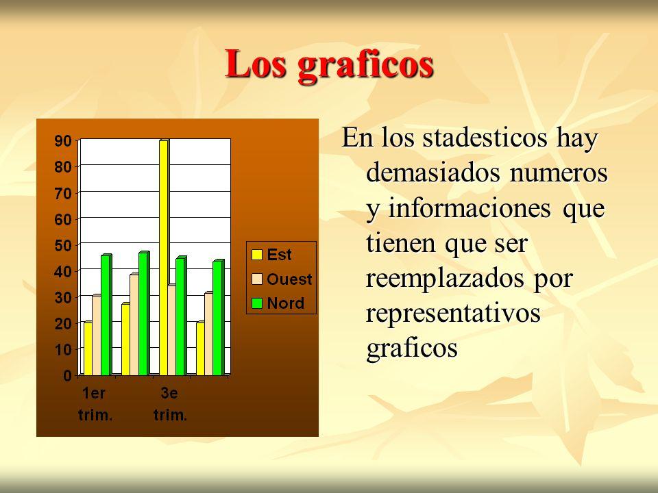 Los graficos En los stadesticos hay demasiados numeros y informaciones que tienen que ser reemplazados por representativos graficos