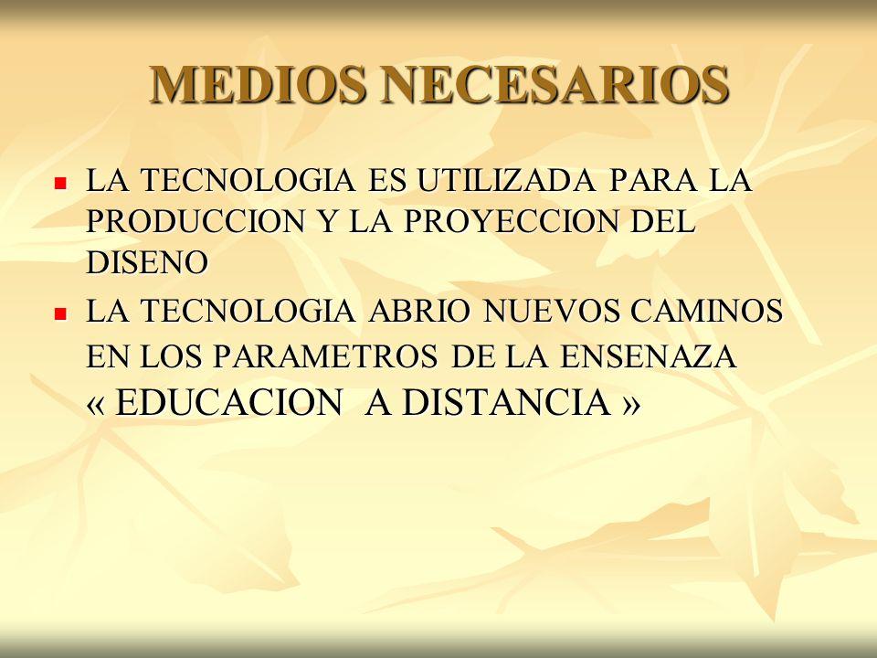 MEDIOS NECESARIOS LA TECNOLOGIA ES UTILIZADA PARA LA PRODUCCION Y LA PROYECCION DEL DISENO LA TECNOLOGIA ES UTILIZADA PARA LA PRODUCCION Y LA PROYECCI