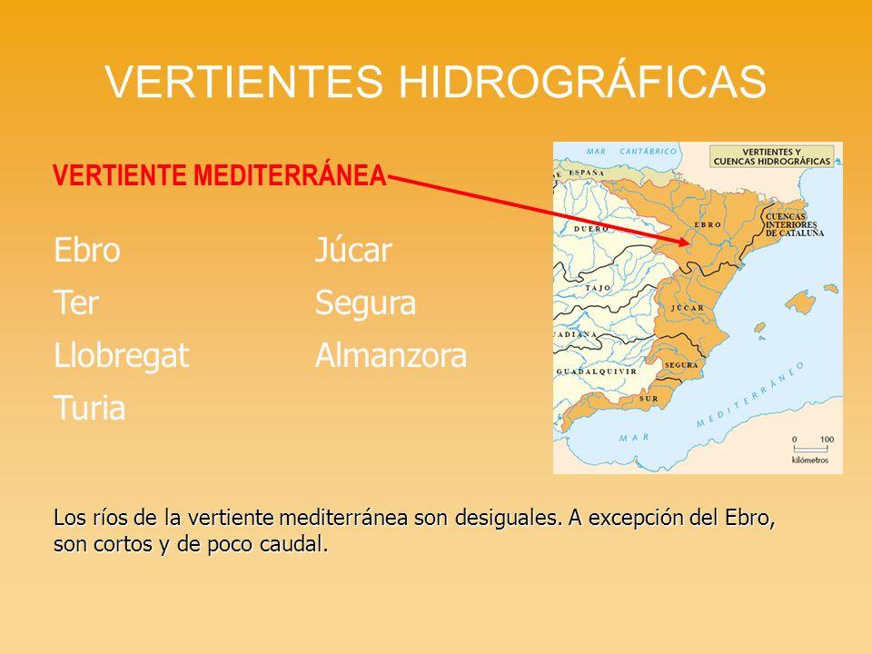 VERTIENTES HIDROGRÁFICAS VERTIENTE MEDITERRÁNEA Los ríos de la vertiente mediterránea son desiguales. A excepción del Ebro, son cortos y de poco cauda