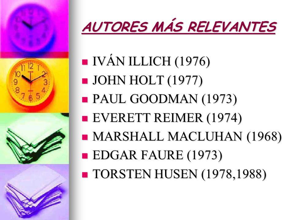 AUTORES Los autores mas relevantes de este tema son los siguientes, donde nombraremos a continuación sus ideas mas importantes. Los autores mas releva