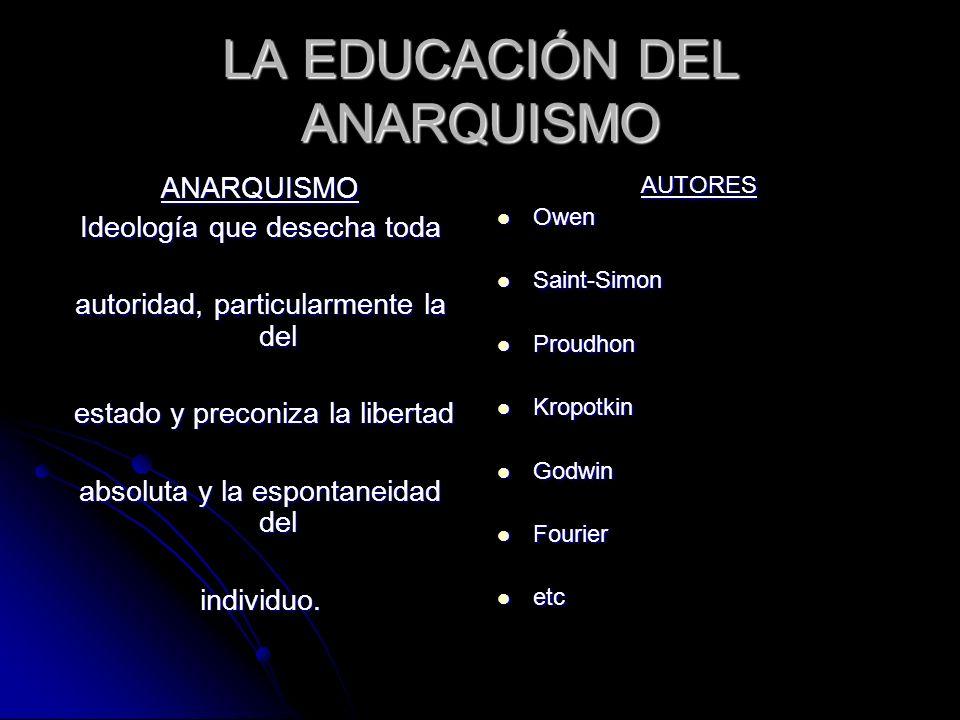 LA EDUCACIÓN DEL ANARQUISMO ANARQUISMO Ideología que desecha toda autoridad, particularmente la del estado y preconiza la libertad estado y preconiza