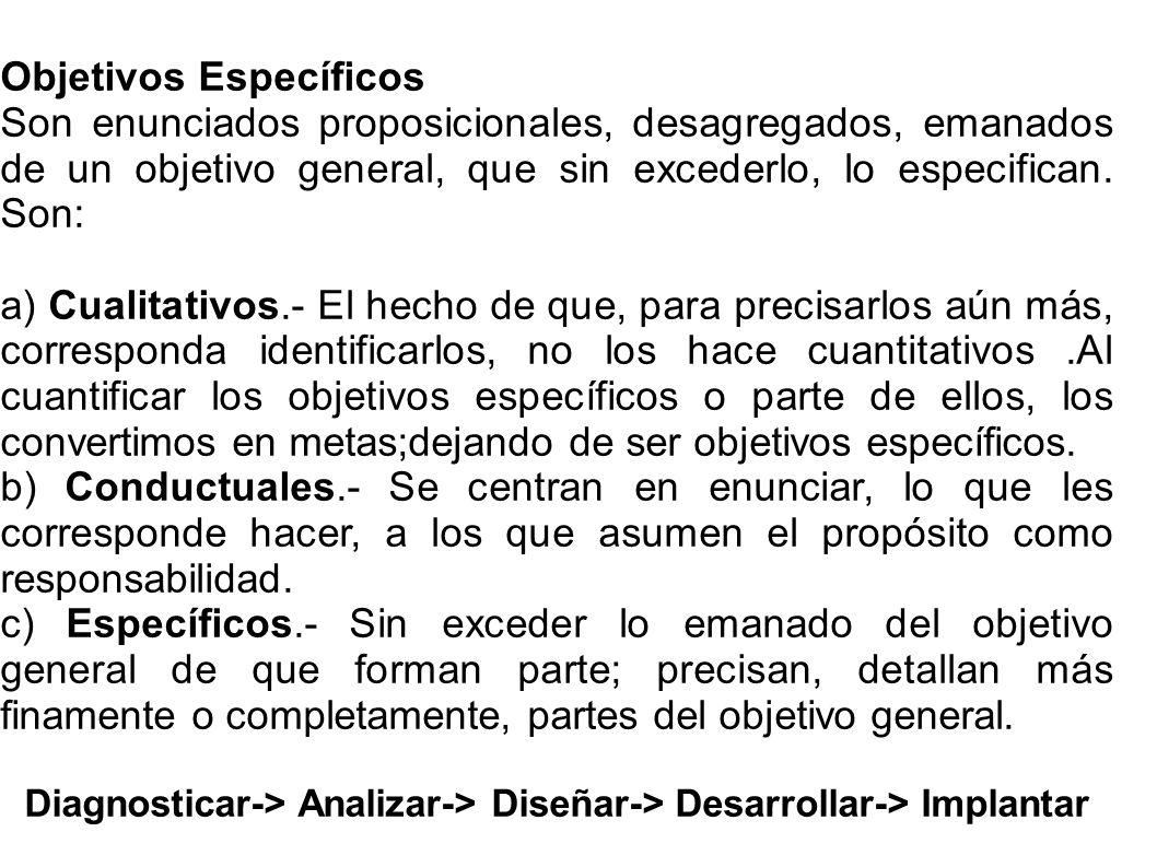Objetivos Específicos Son enunciados proposicionales, desagregados, emanados de un objetivo general, que sin excederlo, lo especifican. Son: a) Cualit