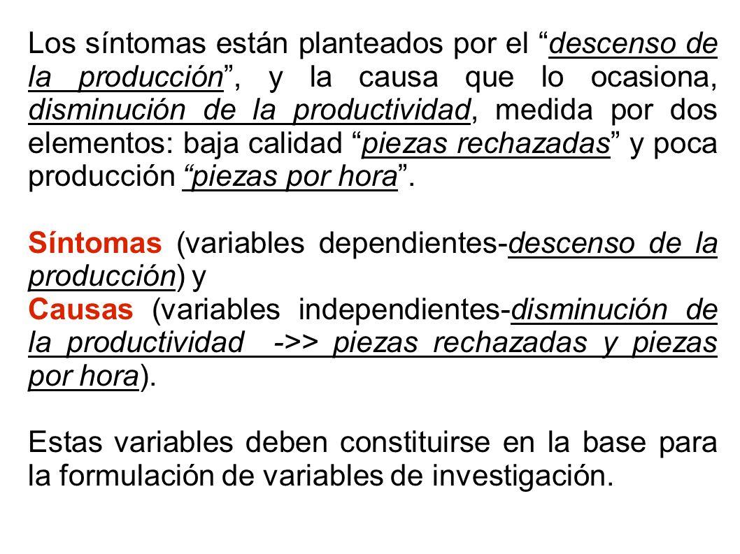 CAPITULO I EL PROBLEMA 1.1.Planteamiento del problema 1.2.